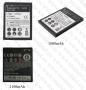 Батерия 1800 mAh/2100 mAh за HTC Desire 510